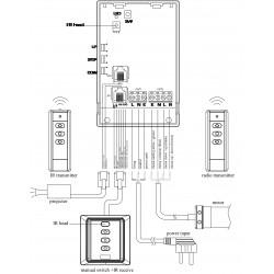 Trigger Set für reflecta Motor-Bildwand